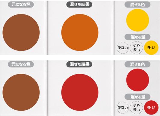 出典:http://gakuen.gifu-net.ed.jp/~contents/tyu_bijyutu/00home/
