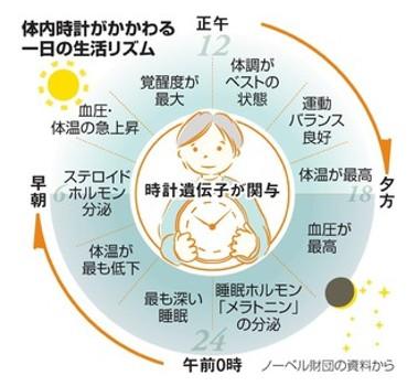 出典:https://www.asahi.com/