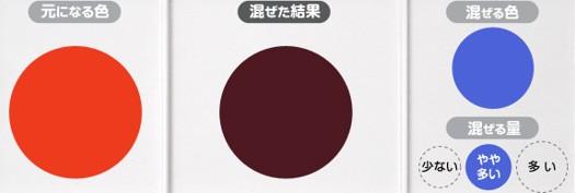 インディゴ(青)やや多め 出典:http://gakuen.gifu-net.ed.jp/