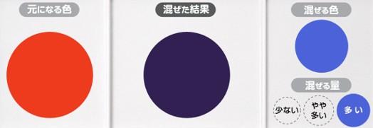 インディゴ(青)多い 出典:http://gakuen.gifu-net.ed.jp/