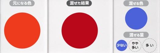 インディゴ(青)少なめ 出典:http://gakuen.gifu-net.ed.jp/