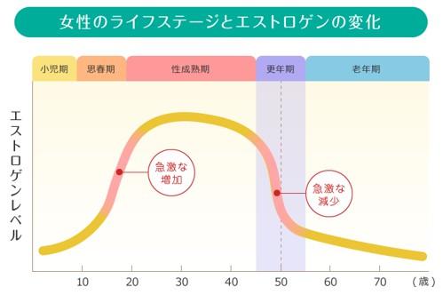 出典:http://www.tsunoda-cl.com/