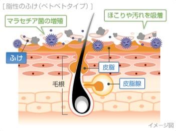出典:https://www.daiichisankyo-hc.co.jp/health/
