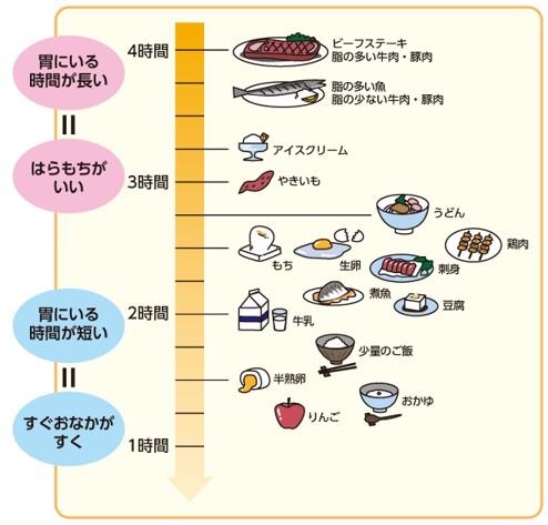 出典:https://www.kyoukaikenpo.or.jp/
