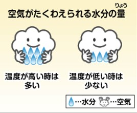 出典:http://www.daikin.co.jp/