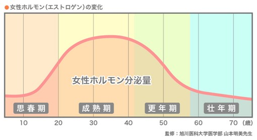 出典:https://www.otsuka.co.jp/