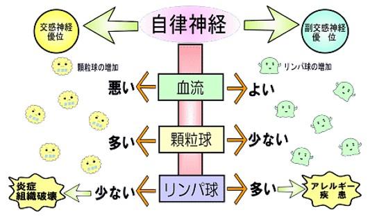 出典:http://www.tfk-corp.co.jp/