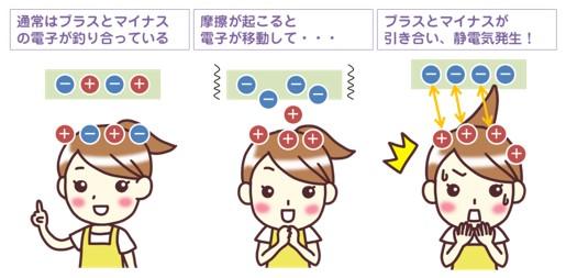出典:https://karakuchi-info.net/