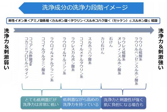 出典:https://ameblo.jp/rik01194/