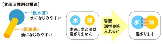 出典:https://www.coopclean.co.jp/