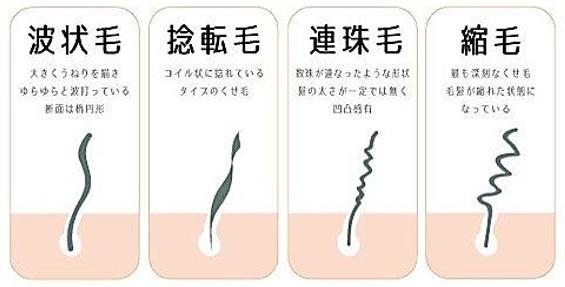 出典:https://ameblo.jp/legarsi3888/