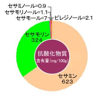 出典:http://www.iwainogomaabura.co.jp/