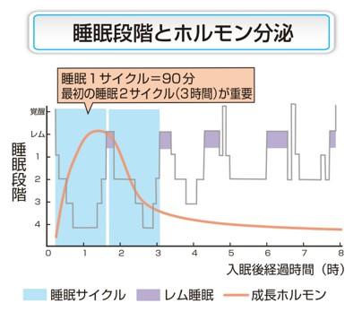 出典:http://nurse-web.jp/
