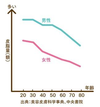 出典:https://www.beauty-book.jp/