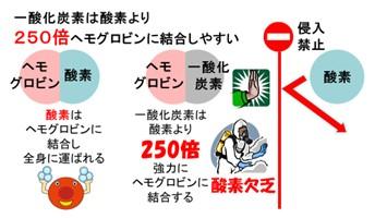 出典:http://pilot-sunaga.com/