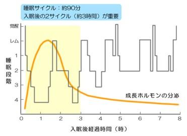 出典:http://www.kaimin.com/