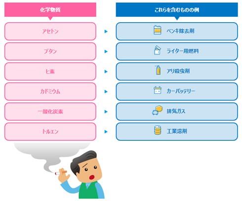 出典:https://sugu-kinen.jp/
