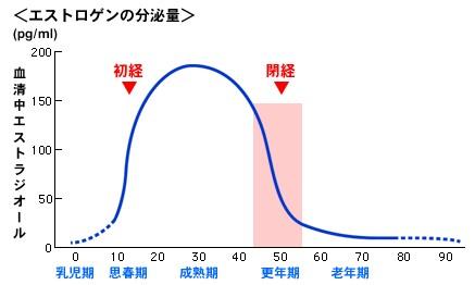 出典:http://www.izuchi-clinic.jp/