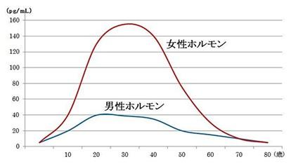 出典:http://www.ito-sika.com/