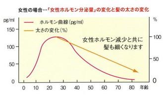 出典:http://www.beauty-japan.net/