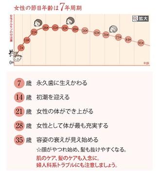 出典:https://www.yomeishu.co.jp/x7x8/