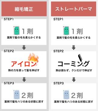 出典:http://kazuhirouno.jp/