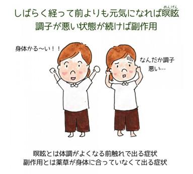 出典:http://www.sangocare.jp/blog/