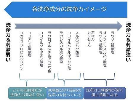 出典:https://twitter.com/kazunosuke13/