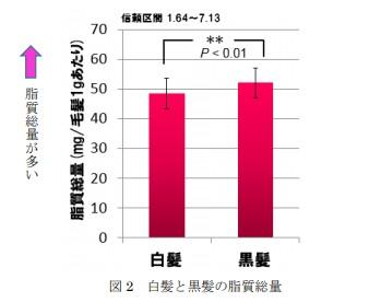 出典:http://www.milbon.co.jp/