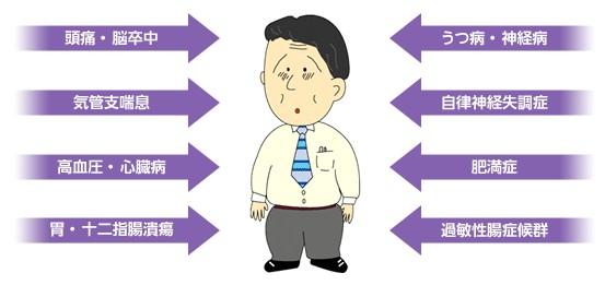出典:http://www.osaka-ganjun.jp/