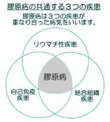 出典:http://www.hk-wj.co.jp/