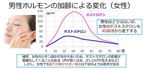 出典:https://ameblo.jp/felicityclinic-nagoya/