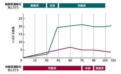 出典:http://plf-shintomi.s-databank.com/