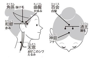 出典:https://nikkan-spa.jp/